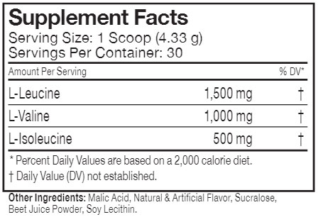 FitMiss BCAA Supplement Facts