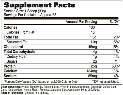 GAT Whey Protein Supplement Facts