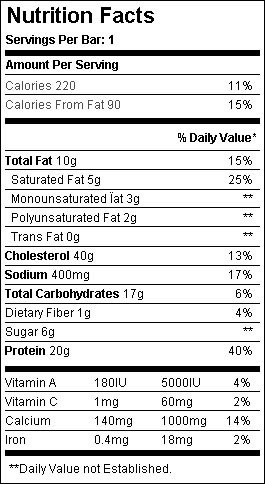 Pro Supps My Bar Nutrition Facts