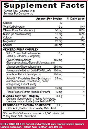 BSN Pumped Edge Supplement Facts