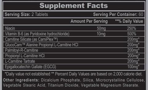 Carnislim Supplement Facts