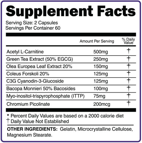 Pyretic Fat Burner Supplement Facts