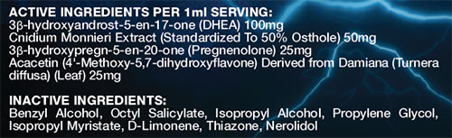 Sup3r DHEA Ingredients