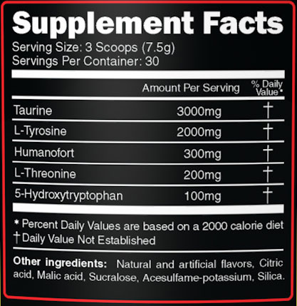 Xanix Supplement Facts