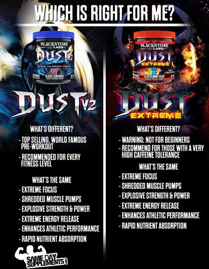 Dust V2 VS Dust Extreme