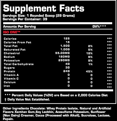 Isogen Protein Supplement Facts