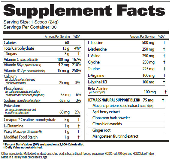 JetMASS Supplement Facts