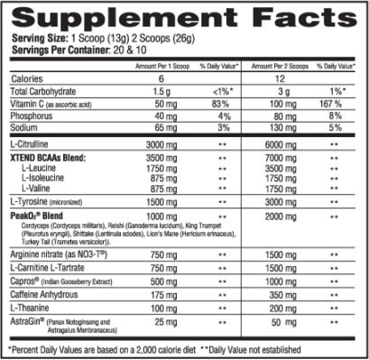 Scivation Quake Supplement Facts