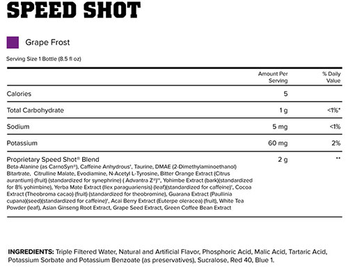 ABB Speed Shot Supplement Facts