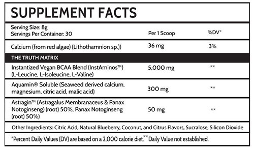 Inspired BCAA Supplement Facts