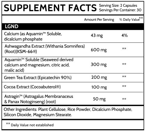 Inspired Nutraceuticals LGND Supplement Facts