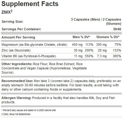 ZMX2 Supplement Facts