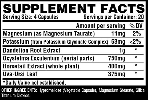 Aqua Loss Supplement Facts