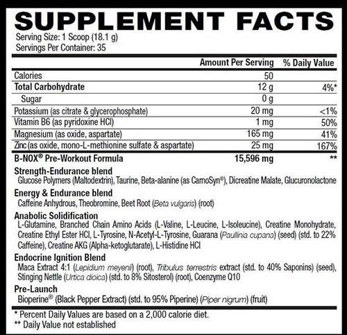 Bullnox Supplement Facts