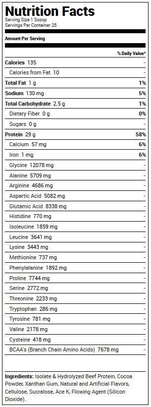 Hannibal Protein Supplement Facts