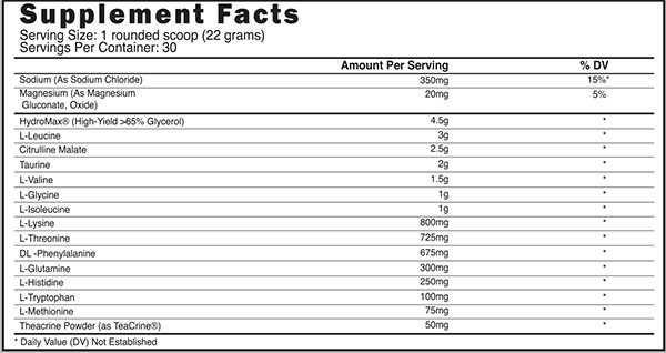 Intra Elite EAA Supplement Facts