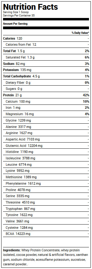 Whey 4 HD Supplement Facts