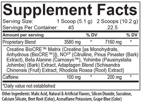 Jack3d Supplement Facts