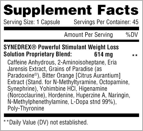 Synedrex Supplement Facts