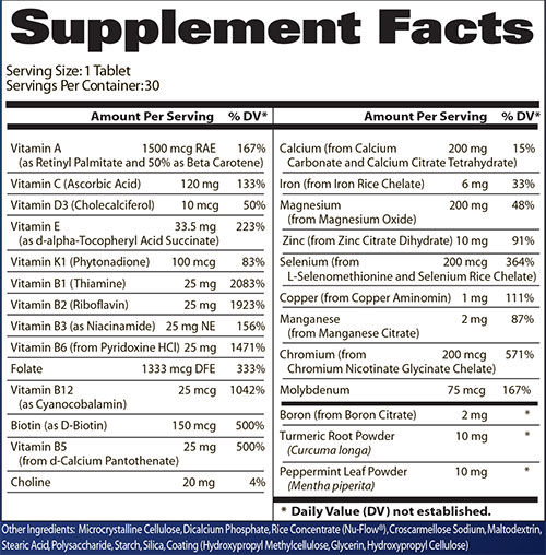 GAT Womens Multi Supplement Facts