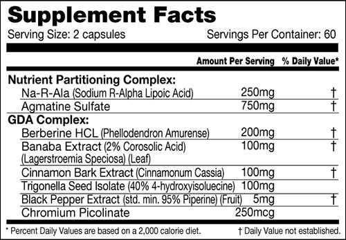 Slinmax Supplement Facts