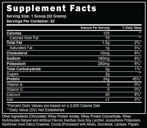 Steel Whey Protein Supplement Facts