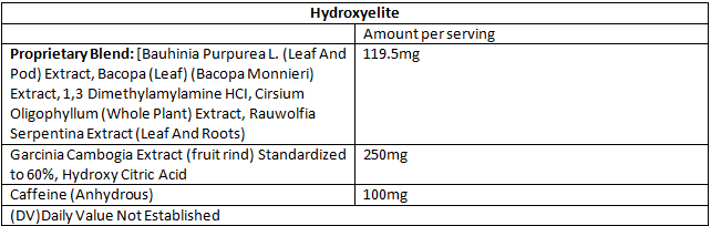 hydroxyelite label