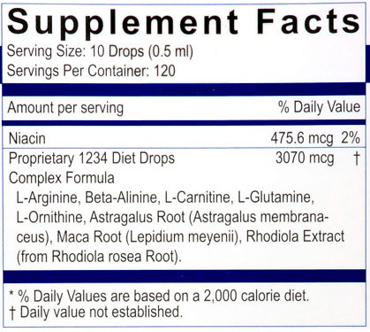 1234 Diet Drops Supplement Facts