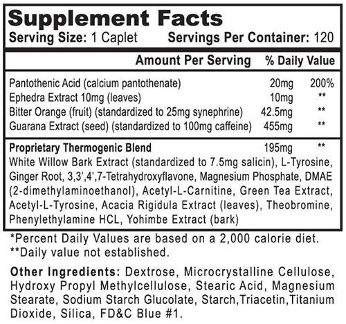 Megadrine Supplement Facts