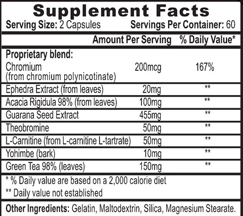 Ripped Up Supplement Facts