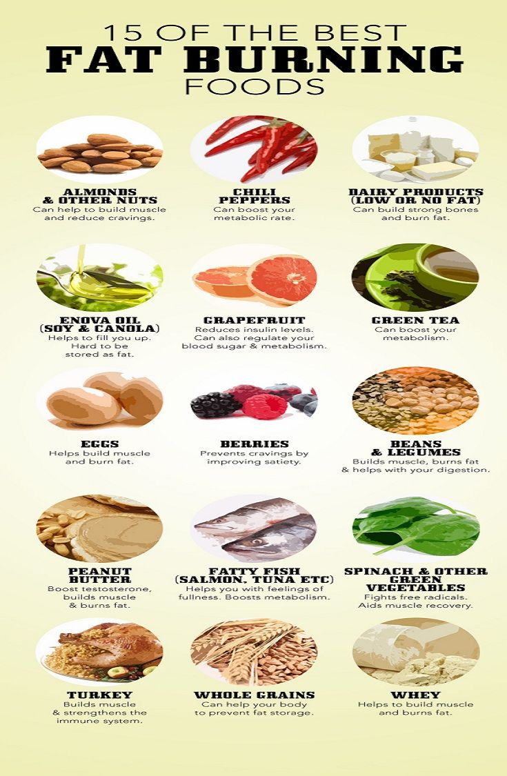 Type O Foods To Eat
