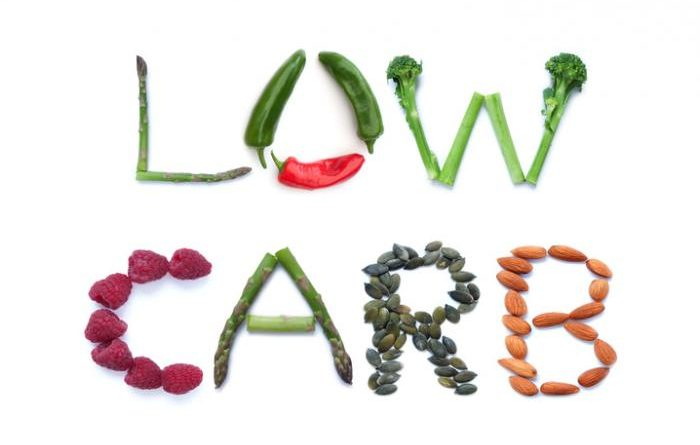 low carb diets banner