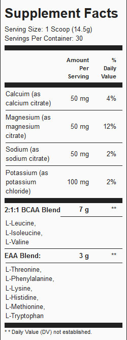 Hydro BCAA Supplement Facts
