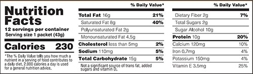Protein Almonds Nutrition Facts