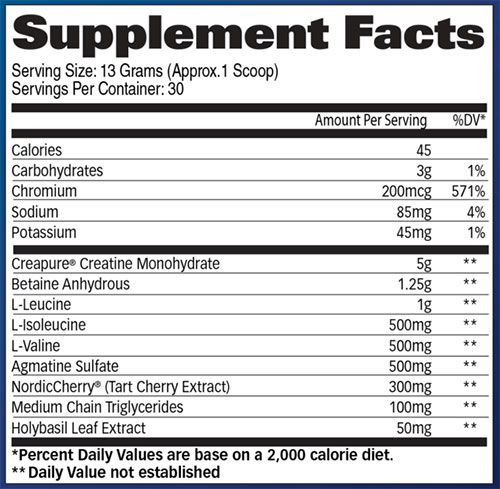 Adenoflex Supplement Facts