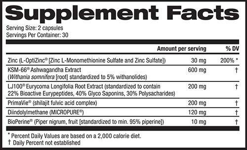 Ferodrox Supplement Facts