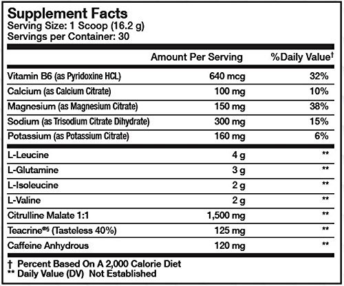Hydra8 BCAA Supplement Facts