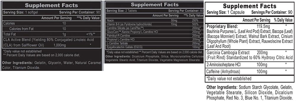 Weight Loss Stack Supplement Facts