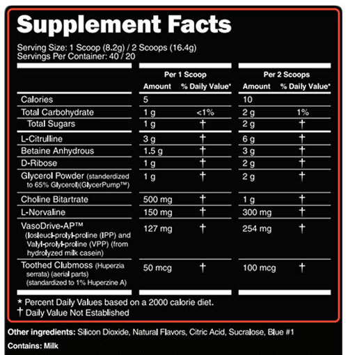 Mega Pre Supplement Facts