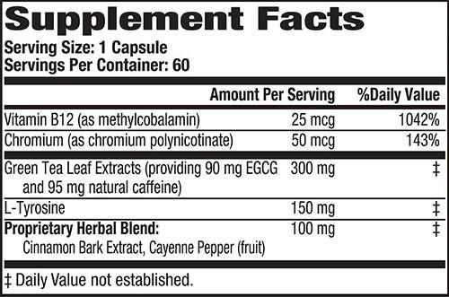MHP Super Fat Burner Supplement Facts