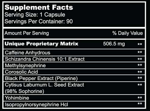 Hyperdrive 3.0 Supplement Facts