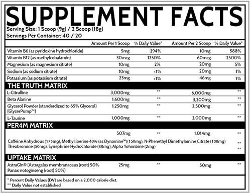 DVST8 White Cut Supplement Facts