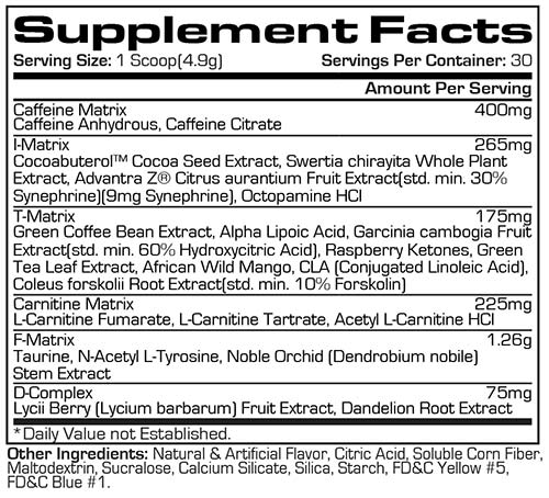 DNPX Supplement Facts