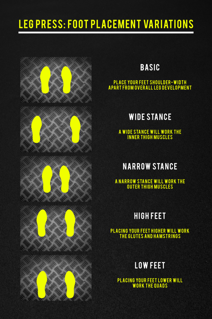 leg day workout foot placement