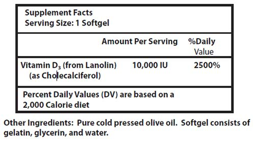 Fatos saudáveis do suplemento à vitamina D3