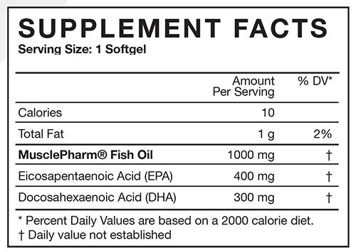 MusclePharm Fish Oil Supplement Facts