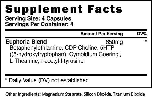 Blackstone Labs Euphoria Supplement Facts