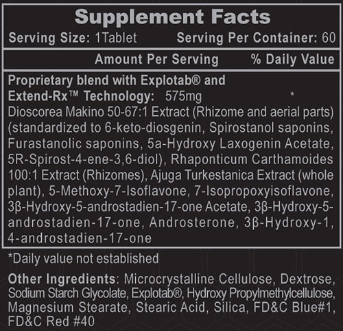 Dianabol Supplement Facts