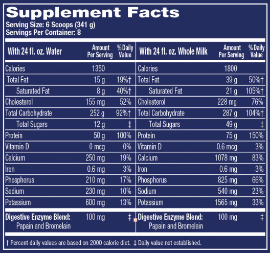 Up Your Mass Supplement Facts