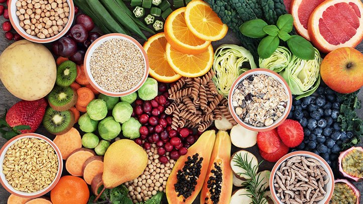 Healthy Food | Bodybuilder's Grocery List - Supplement